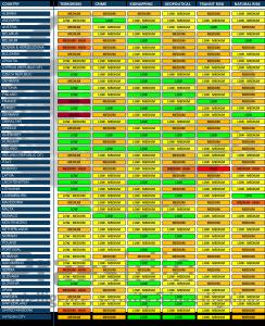 20170111-Praesidio-CT Weekly Europe-Matrix